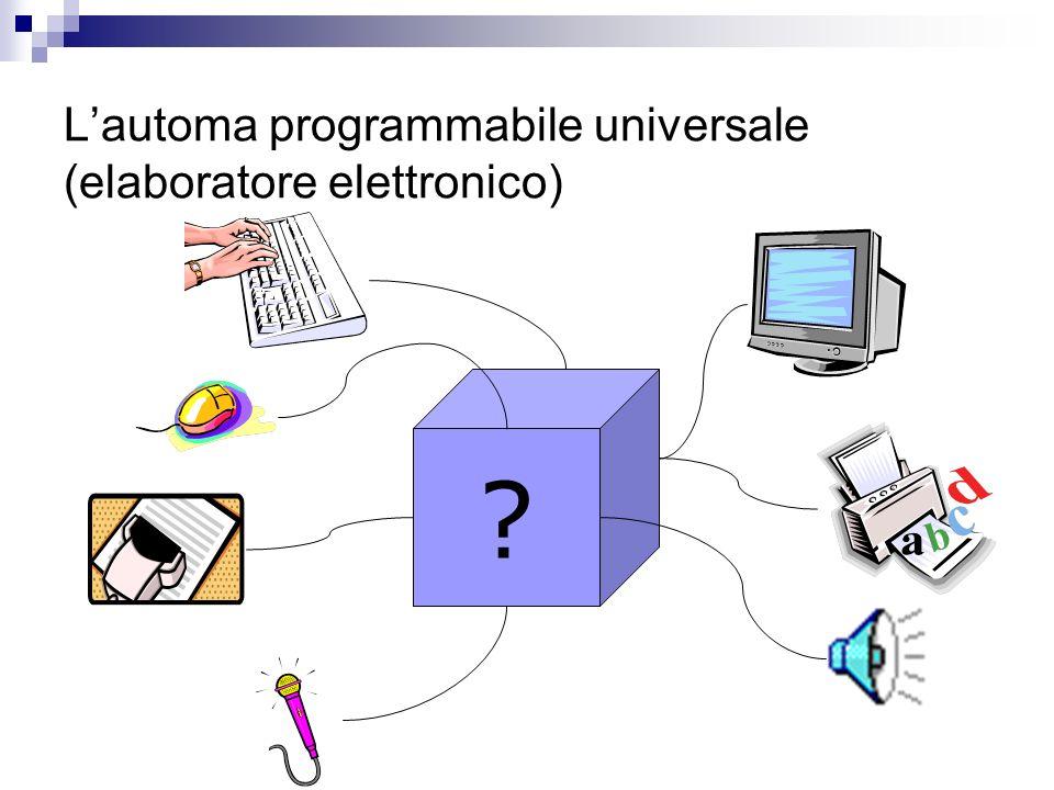 L'automa programmabile universale (elaboratore elettronico)