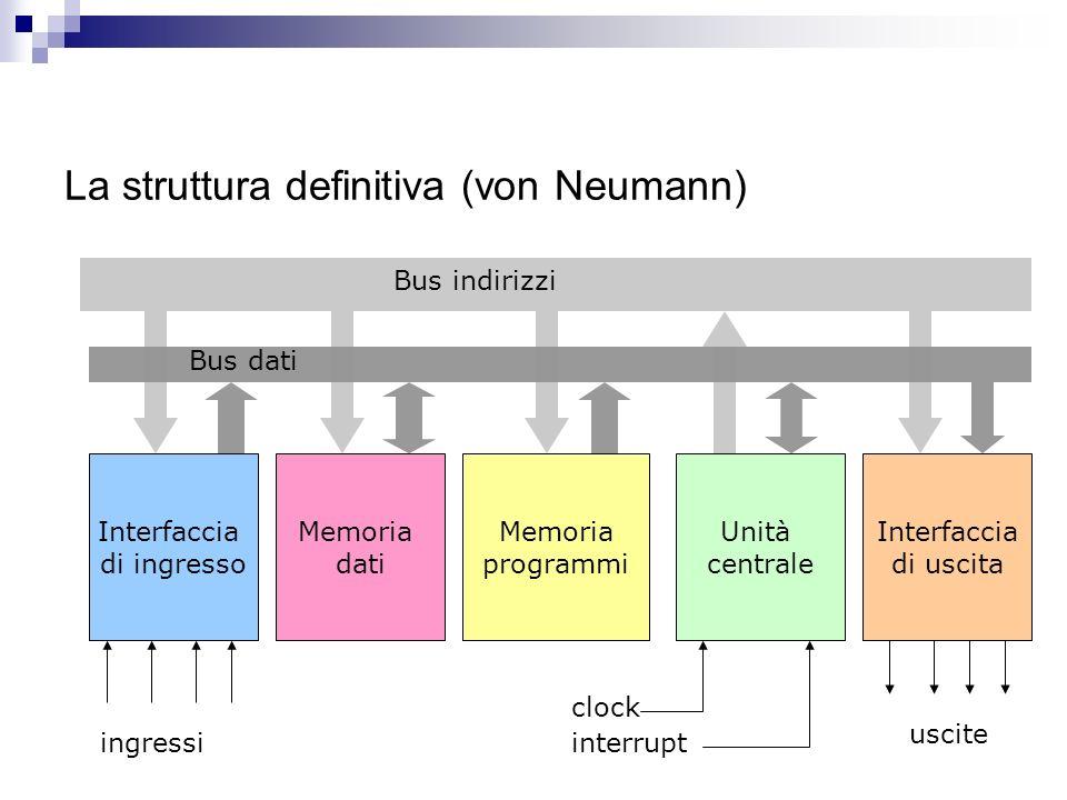 La struttura definitiva (von Neumann)