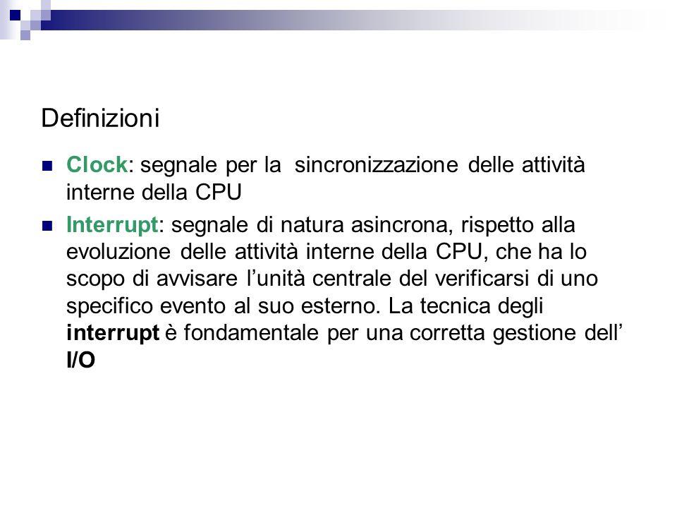 Definizioni Clock: segnale per la sincronizzazione delle attività interne della CPU.