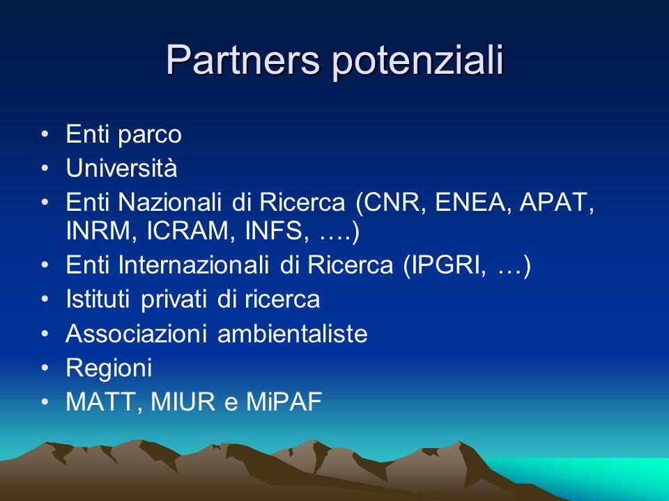 Partners potenziali Enti parco Università