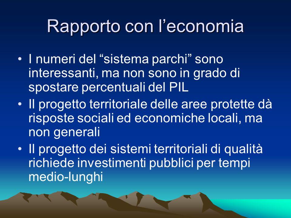 Rapporto con l'economia
