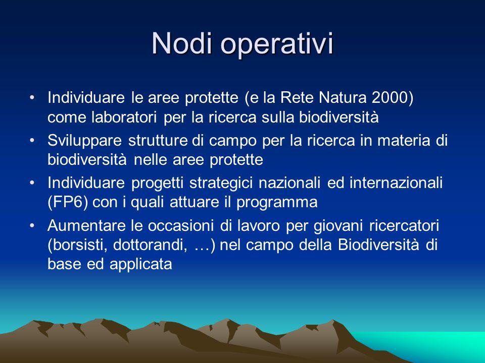 Nodi operativi Individuare le aree protette (e la Rete Natura 2000) come laboratori per la ricerca sulla biodiversità.