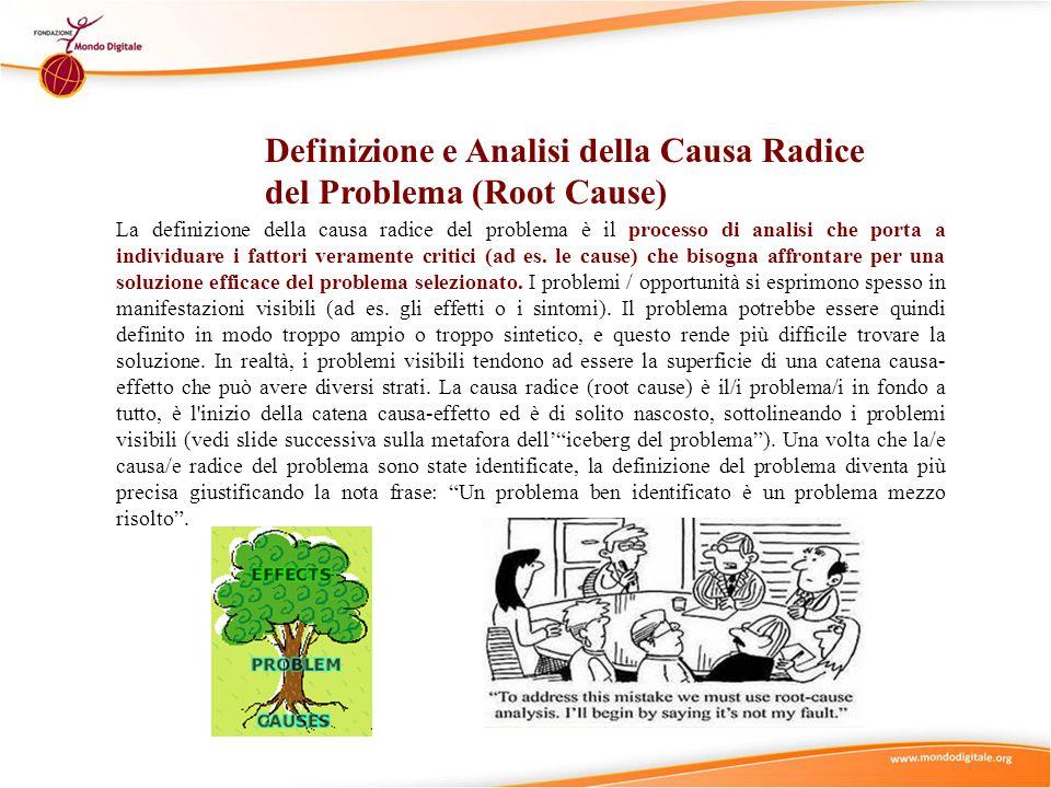 Definizione e Analisi della Causa Radice del Problema (Root Cause)