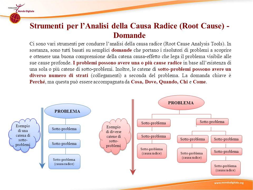 Strumenti per l'Analisi della Causa Radice (Root Cause) - Domande