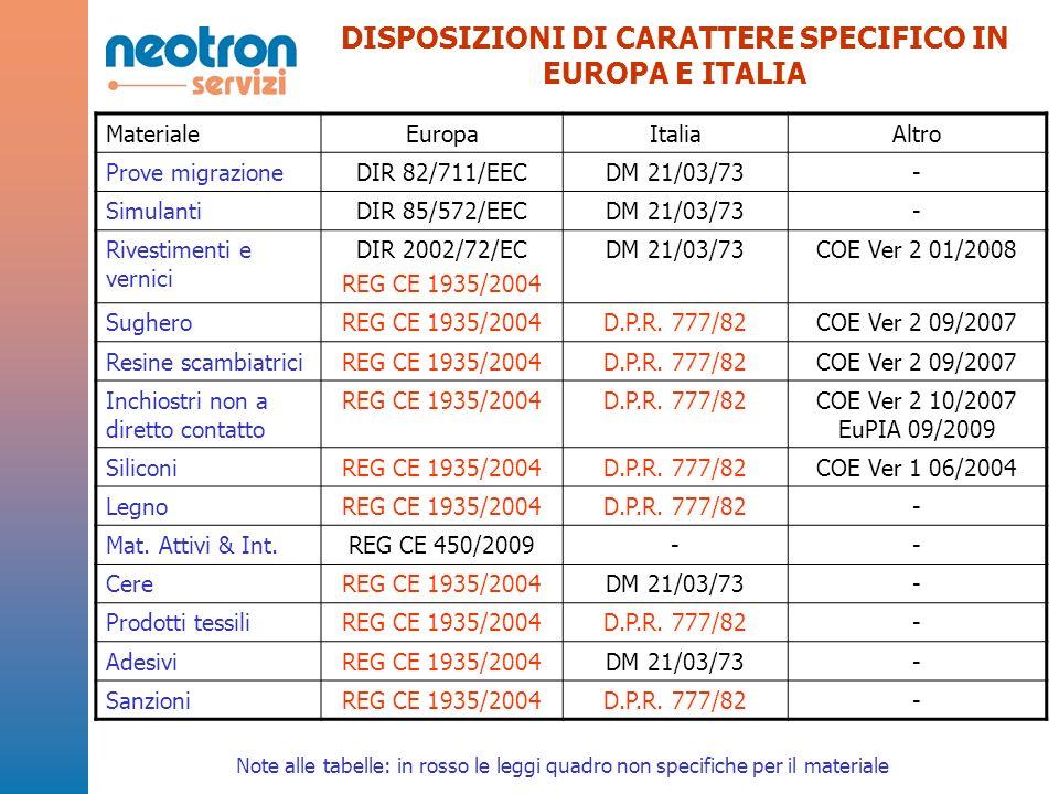 DISPOSIZIONI DI CARATTERE SPECIFICO IN EUROPA E ITALIA