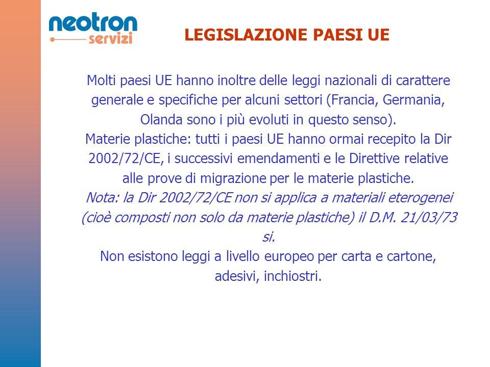 LEGISLAZIONE PAESI UE
