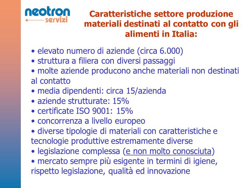 Caratteristiche settore produzione materiali destinati al contatto con gli alimenti in Italia: