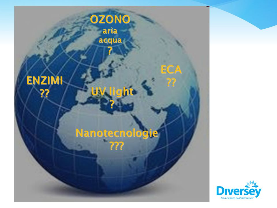 OZONO ECA ENZIMI UV light Nanotecnologie