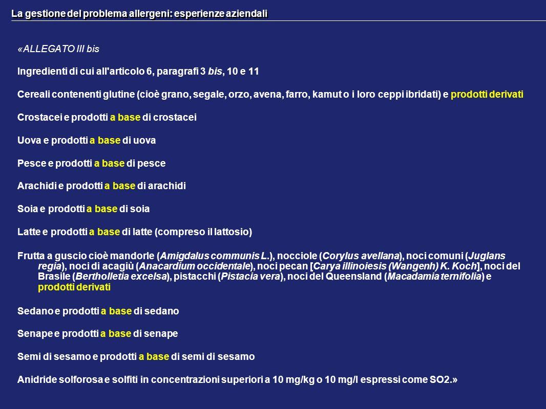 «ALLEGATO III bis Ingredienti di cui all articolo 6, paragrafi 3 bis, 10 e 11.