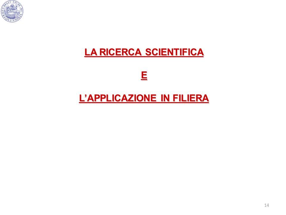 LA RICERCA SCIENTIFICA L'APPLICAZIONE IN FILIERA