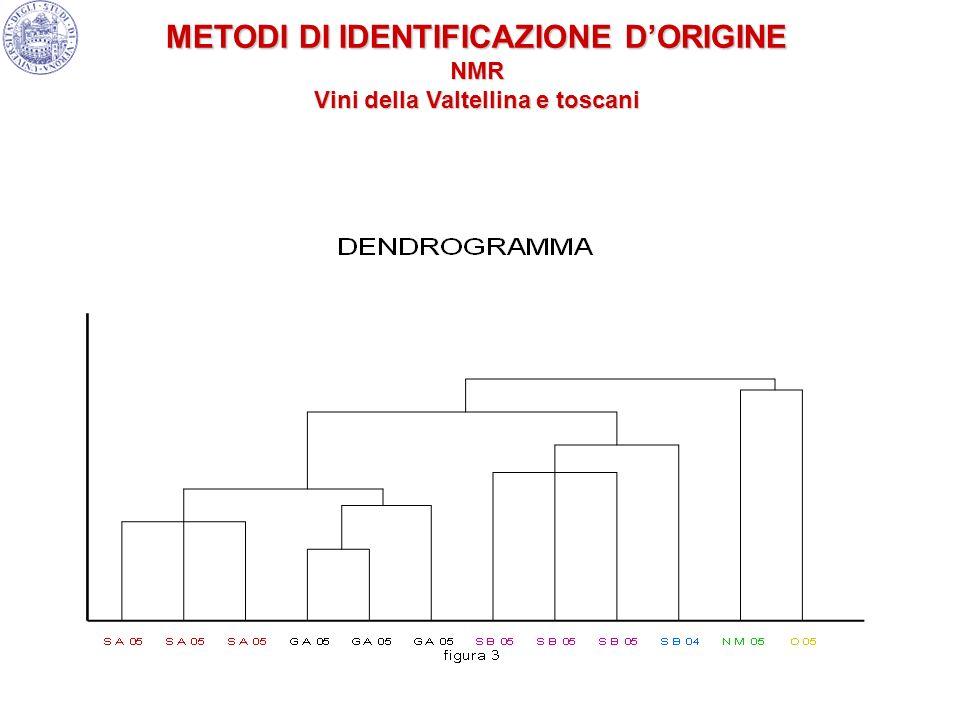METODI DI IDENTIFICAZIONE D'ORIGINE Vini della Valtellina e toscani