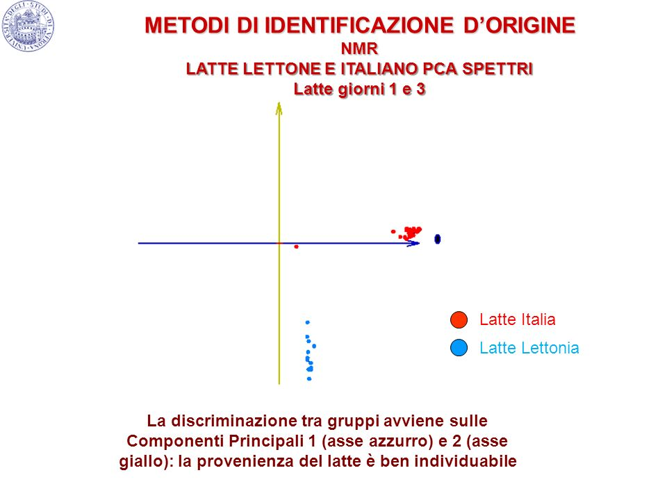 METODI DI IDENTIFICAZIONE D'ORIGINE