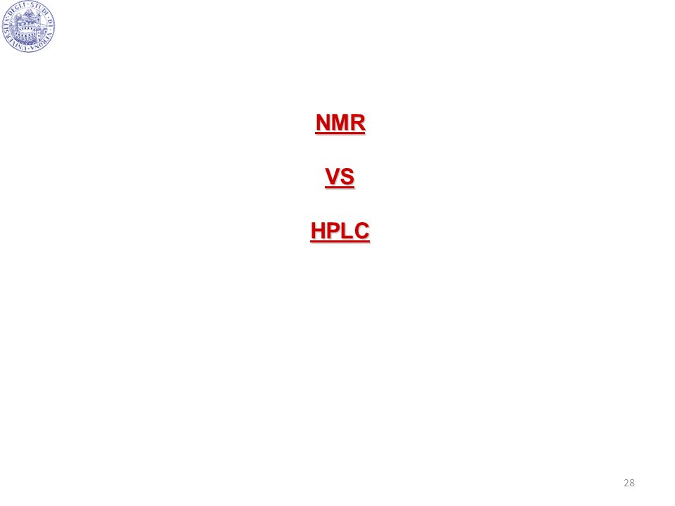 NMR VS HPLC