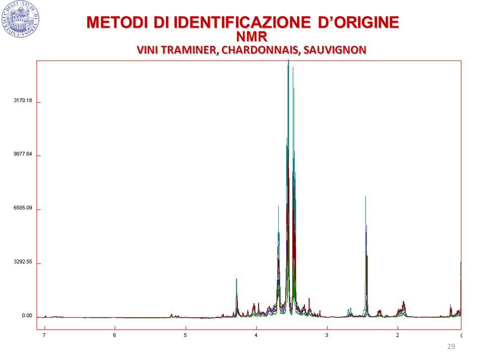 METODI DI IDENTIFICAZIONE D'ORIGINE NMR VINI TRAMINER, CHARDONNAIS, SAUVIGNON