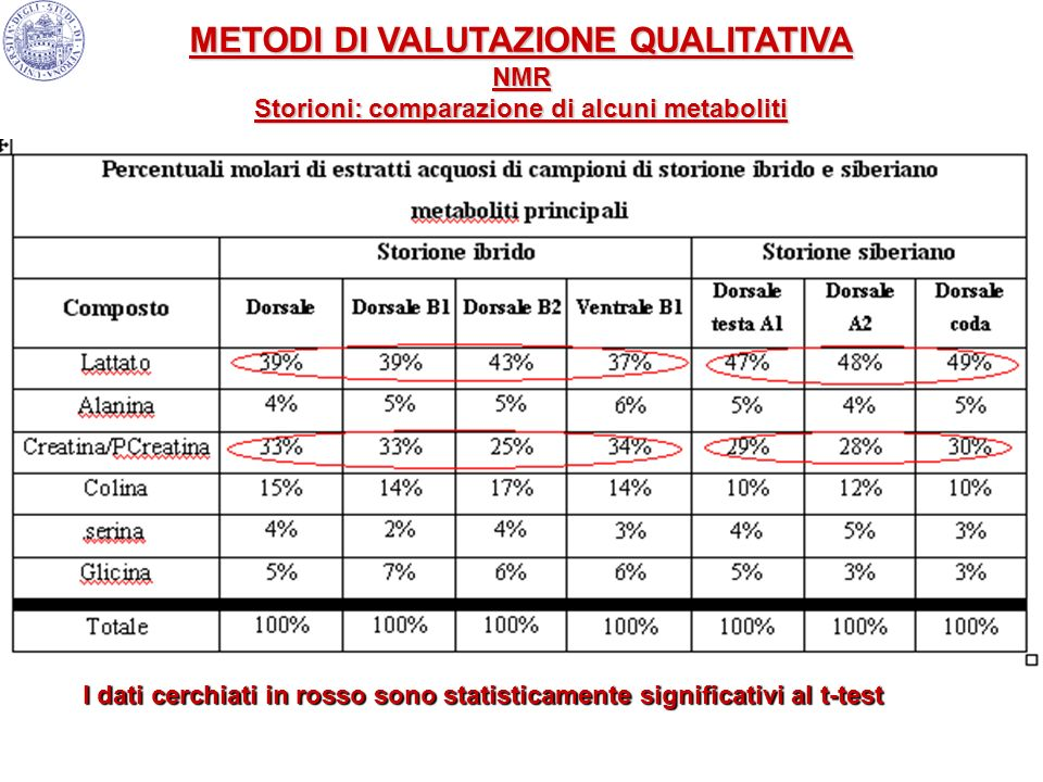 METODI DI VALUTAZIONE QUALITATIVA