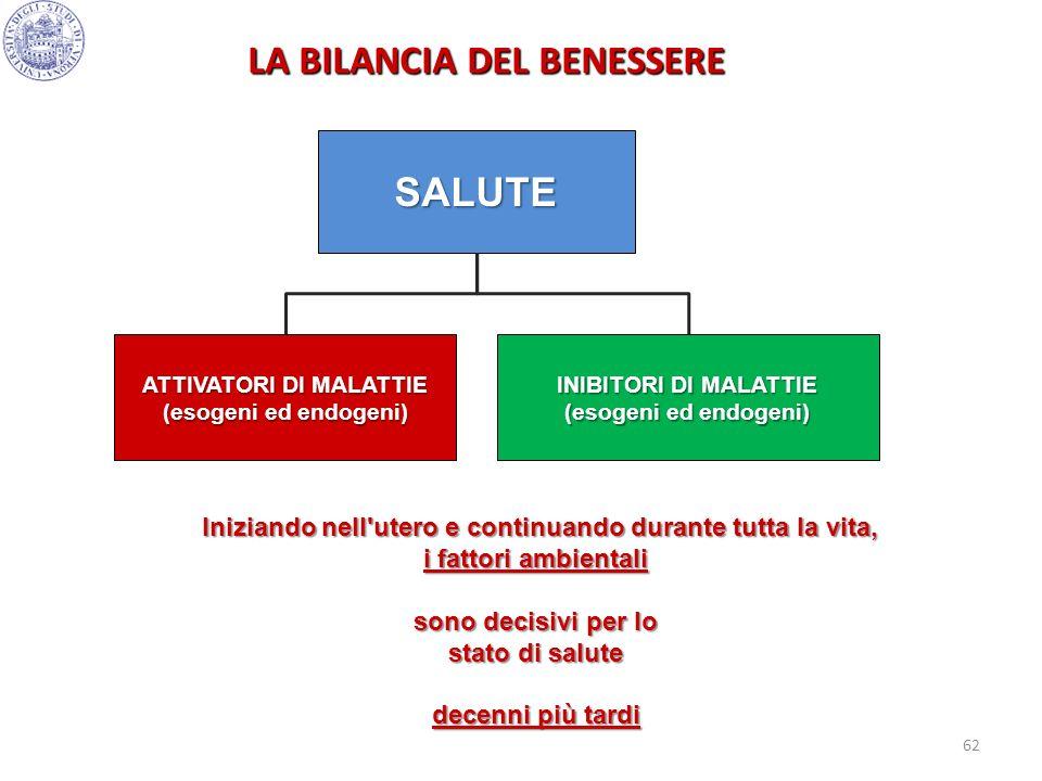 LA BILANCIA DEL BENESSERE ATTIVATORI DI MALATTIE