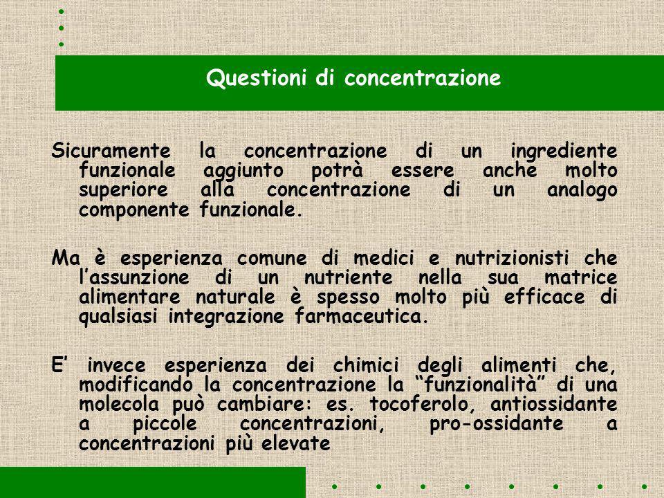 Questioni di concentrazione