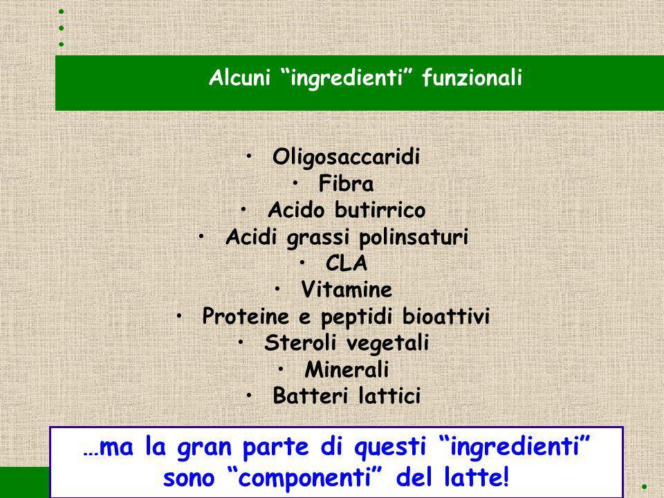 Alcuni ingredienti funzionali