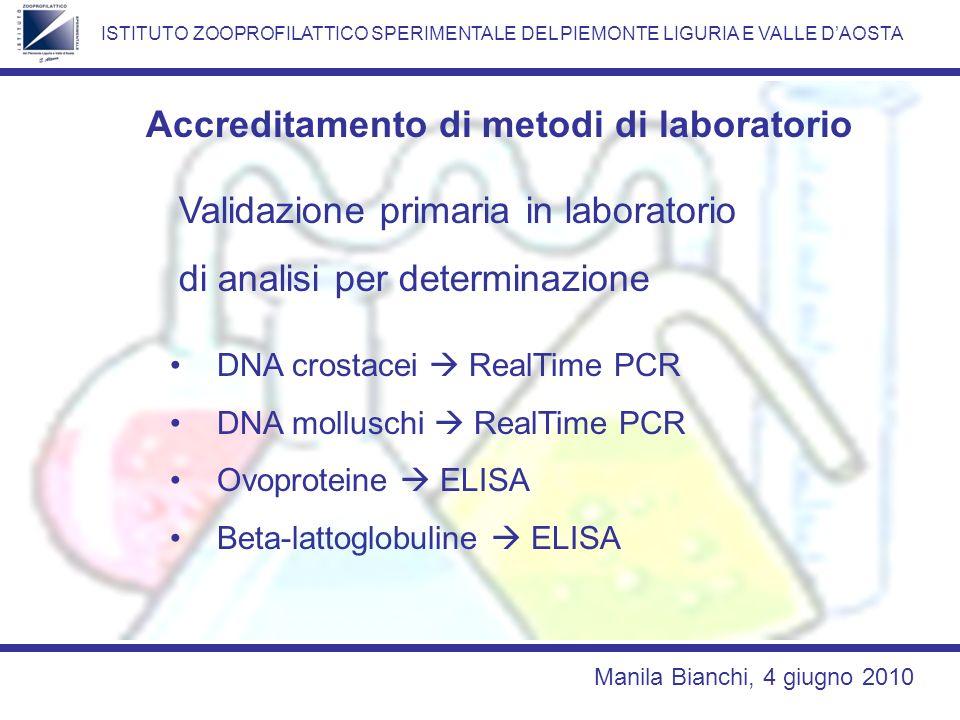 Accreditamento di metodi di laboratorio