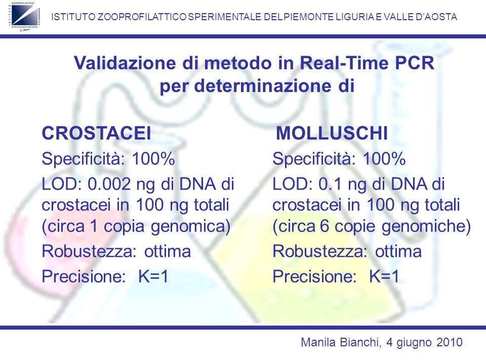 Validazione di metodo in Real-Time PCR