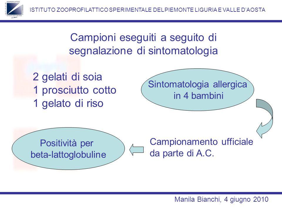 Campioni eseguiti a seguito di segnalazione di sintomatologia