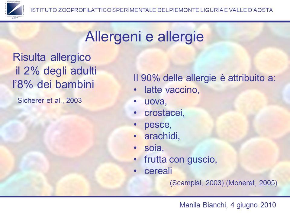 Allergeni e allergie Risulta allergico il 2% degli adulti