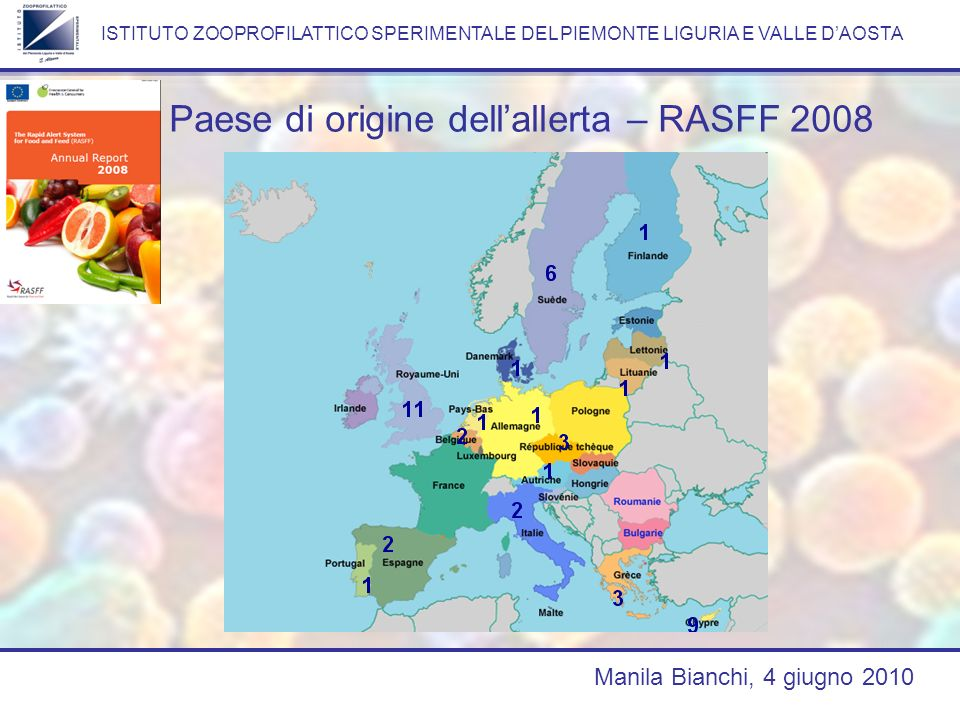 Paese di origine dell'allerta – RASFF 2008