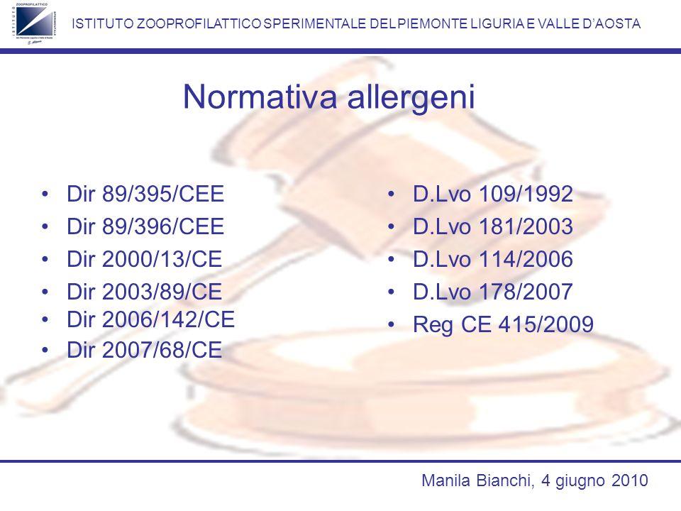 Normativa allergeni Dir 89/395/CEE Dir 89/396/CEE Dir 2000/13/CE