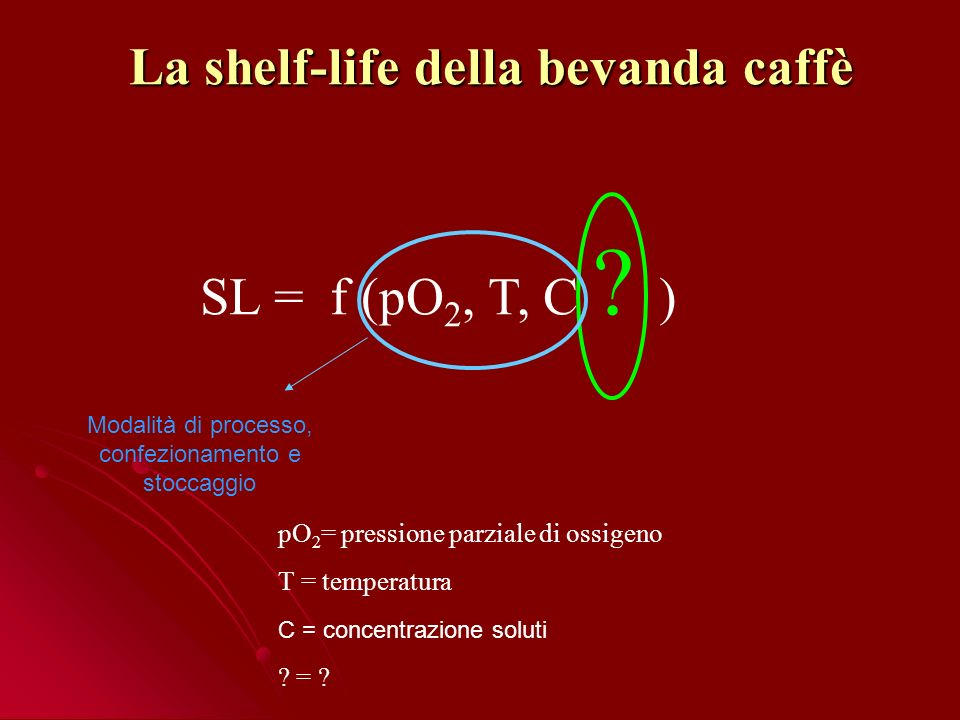 La shelf-life della bevanda caffè