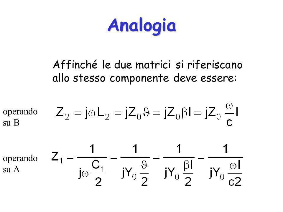Analogia Affinché le due matrici si riferiscano