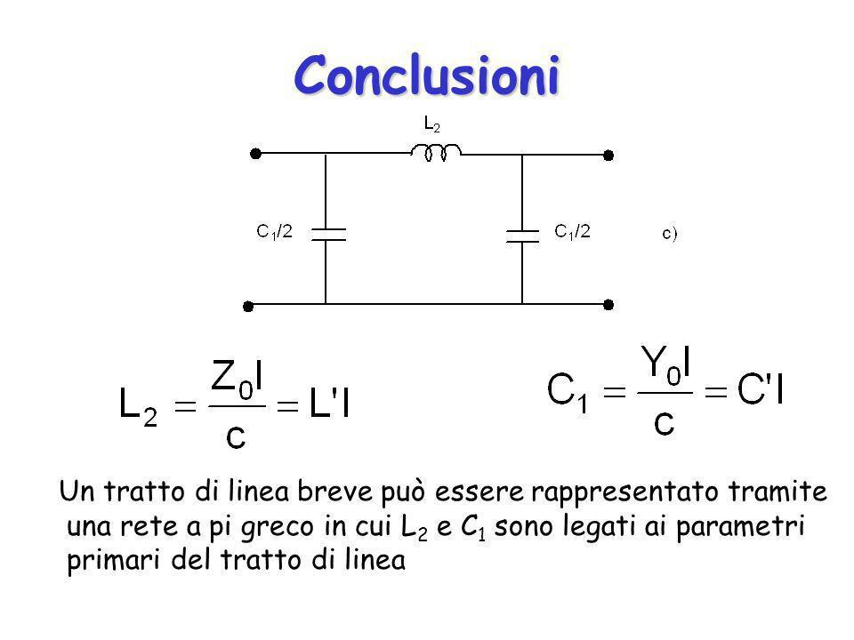 Conclusioni Un tratto di linea breve può essere rappresentato tramite