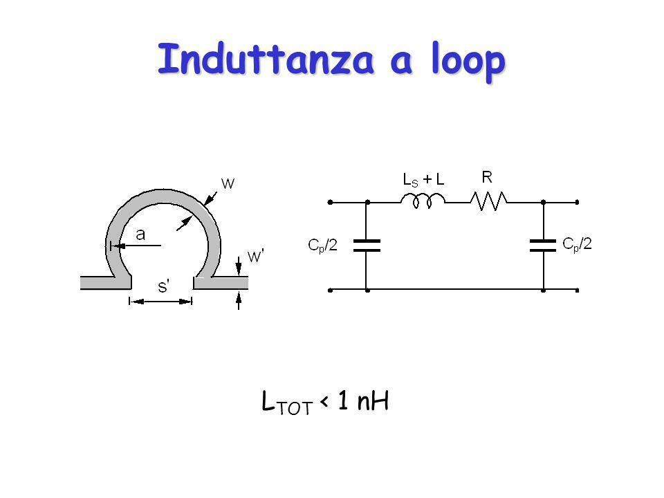 Induttanza a loop LTOT < 1 nH