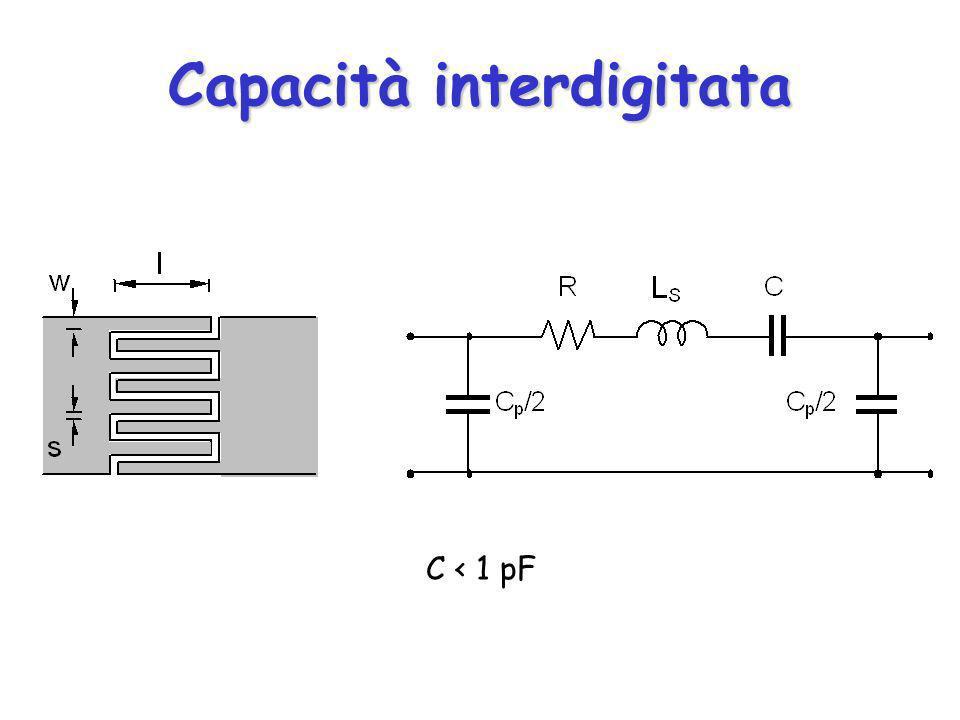 Capacità interdigitata