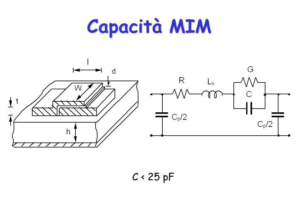 Capacità MIM C < 25 pF