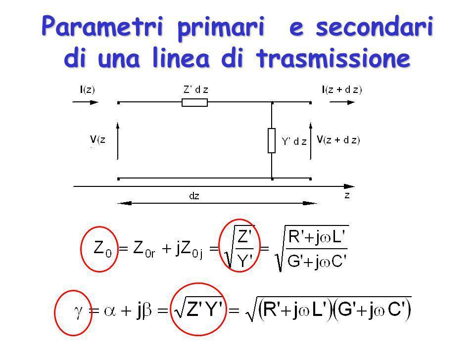 Parametri primari e secondari di una linea di trasmissione