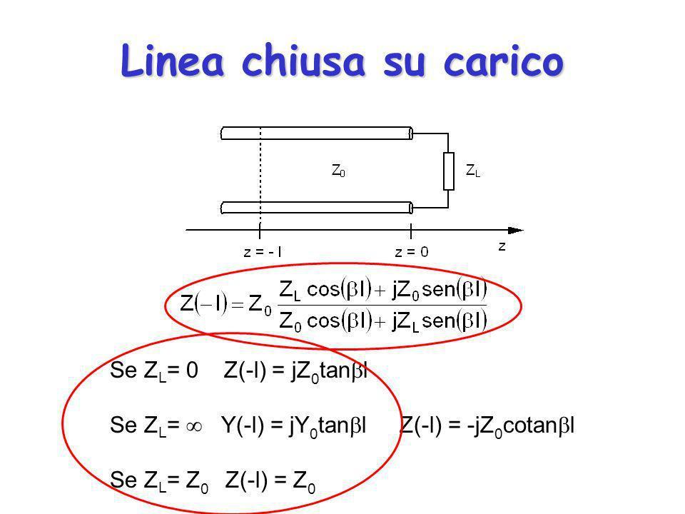 Linea chiusa su carico Se ZL= 0 Z(-l) = jZ0tanl
