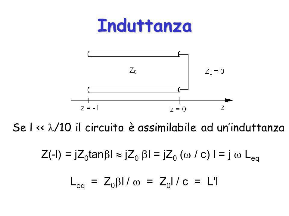 Induttanza Se l << /10 il circuito è assimilabile ad un'induttanza. Z(-l) = jZ0tanl  jZ0 l = jZ0 ( / c) l = j  Leq.