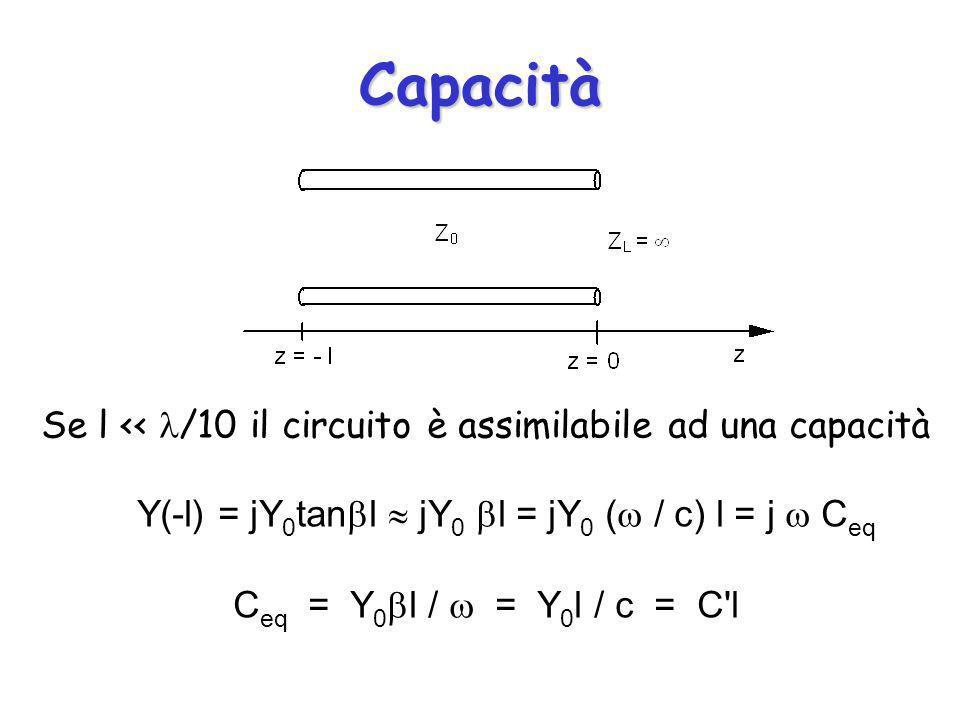 Capacità Se l << /10 il circuito è assimilabile ad una capacità