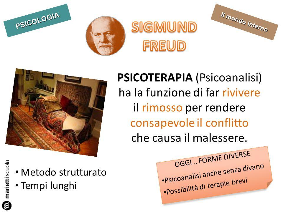 SIGMUND FREUD PSICOTERAPIA (Psicoanalisi)