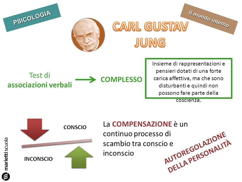CARL GUSTAV JUNG Test di associazioni verbali COMPLESSO