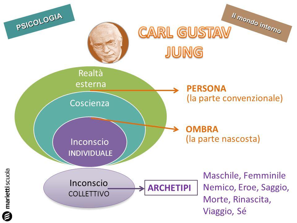 CARL GUSTAV JUNG Realtà esterna Coscienza PERSONA