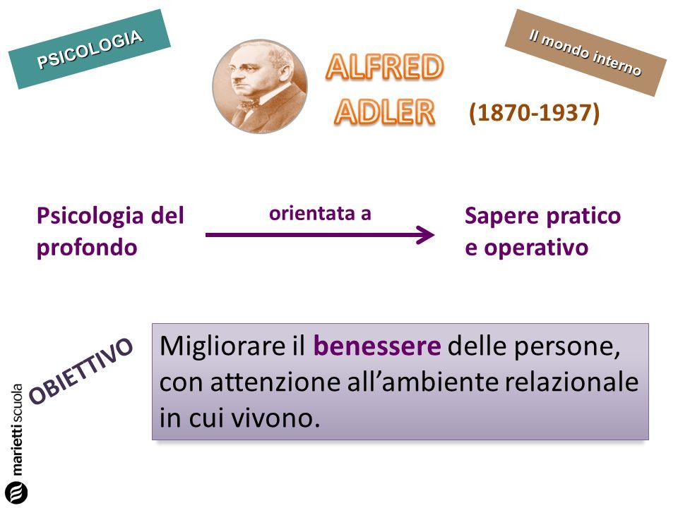 ALFRED ADLER. (1870-1937) Psicologia del profondo. orientata a. Sapere pratico e operativo.