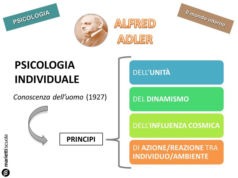 ALFRED ADLER PSICOLOGIA INDIVIDUALE DELL'UNITÀ DEL DINAMISMO