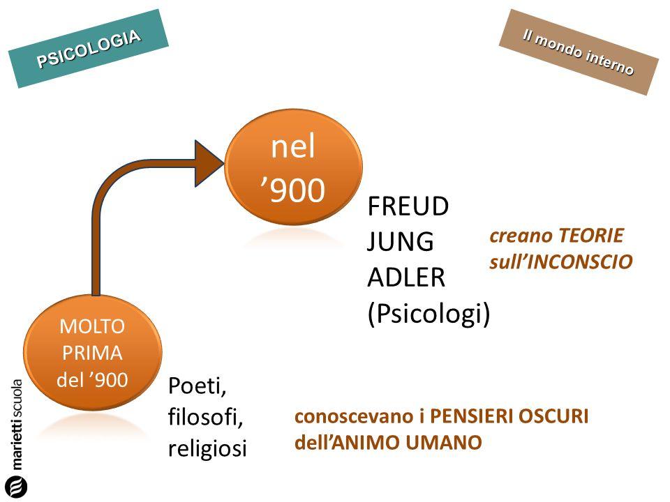 nel '900 FREUD JUNG ADLER (Psicologi) Poeti, filosofi, religiosi
