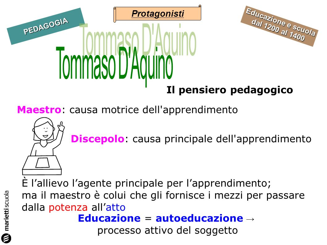 Il pensiero pedagogico
