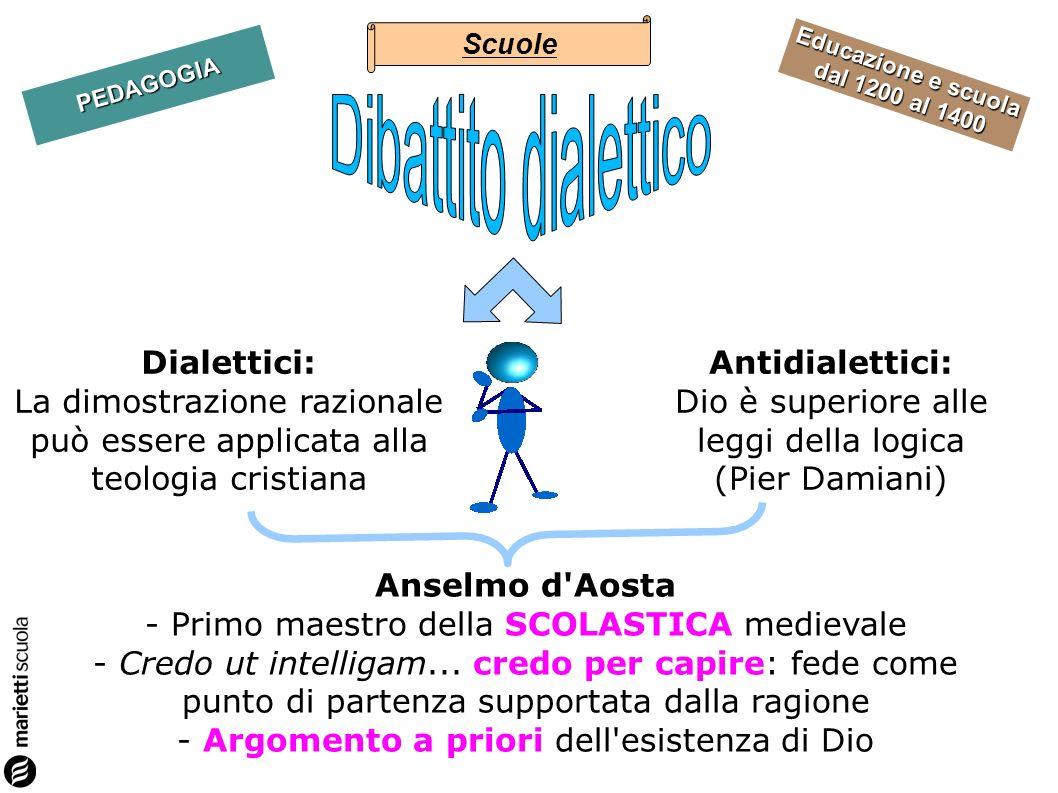 Dibattito dialettico Dialettici: