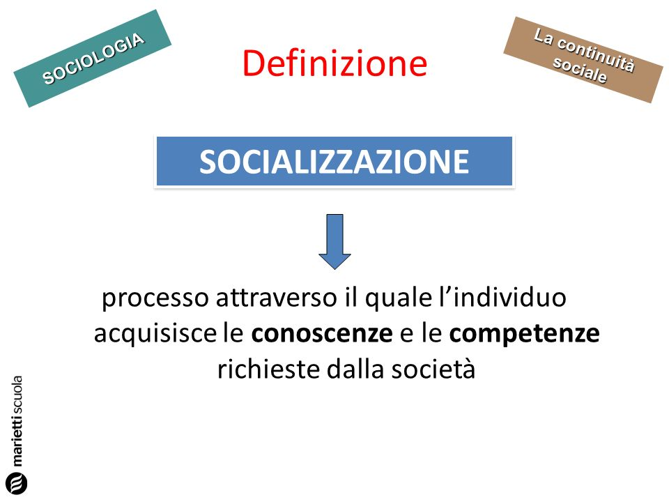 Definizione SOCIALIZZAZIONE