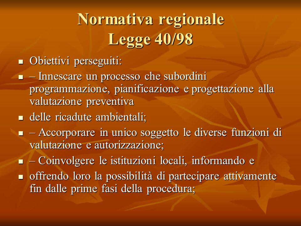 Normativa regionale Legge 40/98