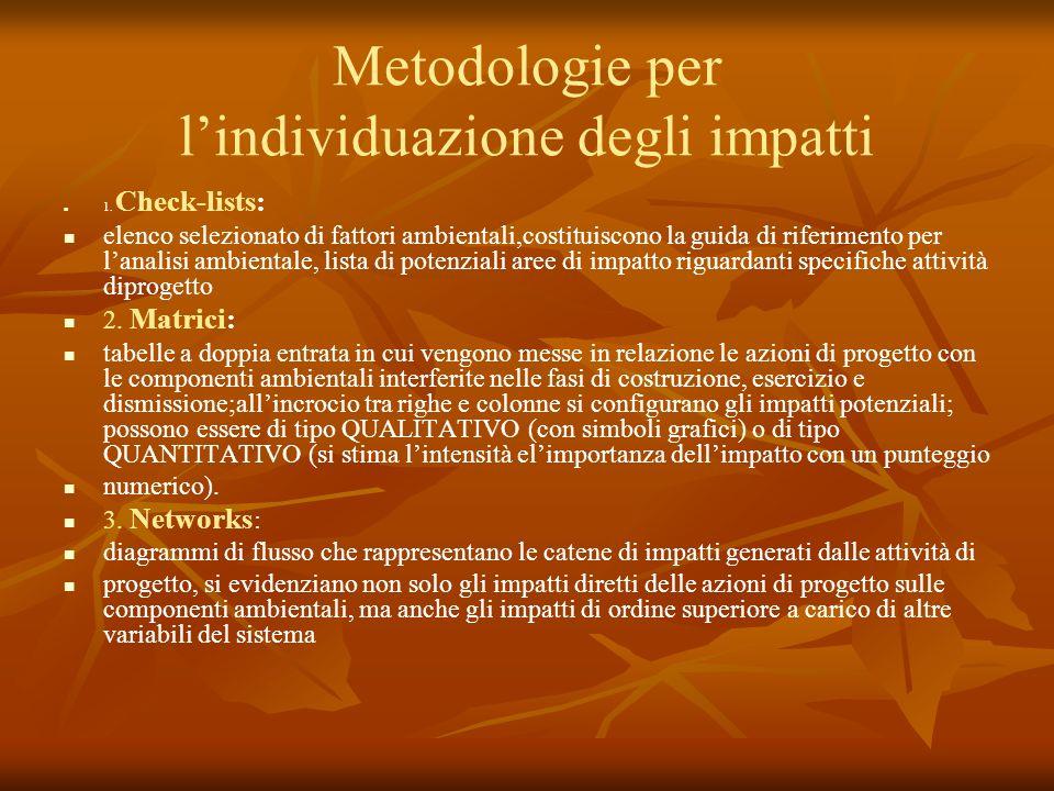 Metodologie per l'individuazione degli impatti