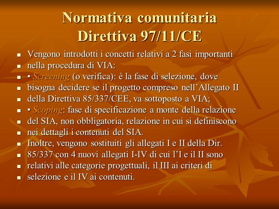 Normativa comunitaria Direttiva 97/11/CE